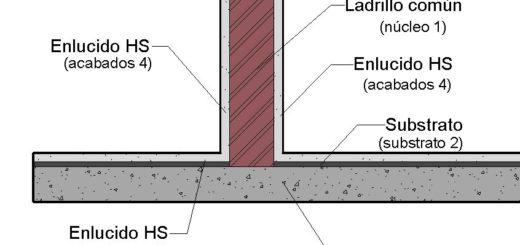 Capas categorias suelo muro revit