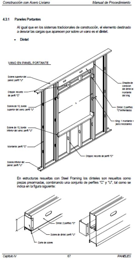 manual light steel framing