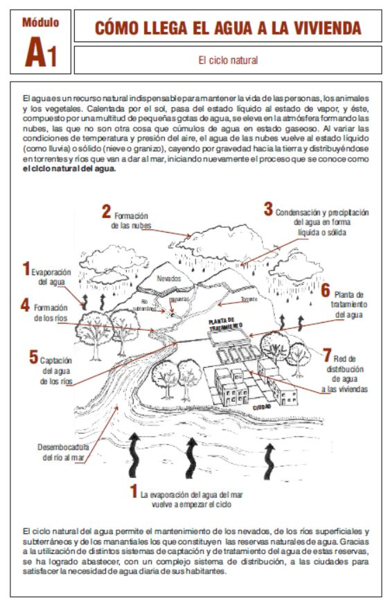 Manual instalaciones sanitarias caseras