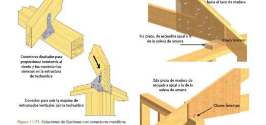 Arquitectura y construcci n arquitectura bim for Construccion de muebles de madera pdf
