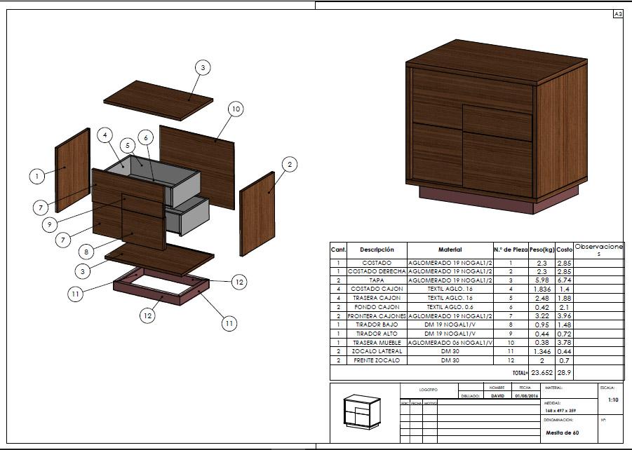 9 programas para dise ar mobiliarios arquitectura bim for Programa para disenar muebles de madera