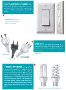 manual de instalaciones electricas de vivienda