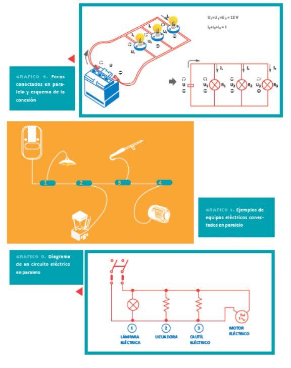 Manual de instalaciones el ctricas en viviendas gu a for Arquitectura basica pdf