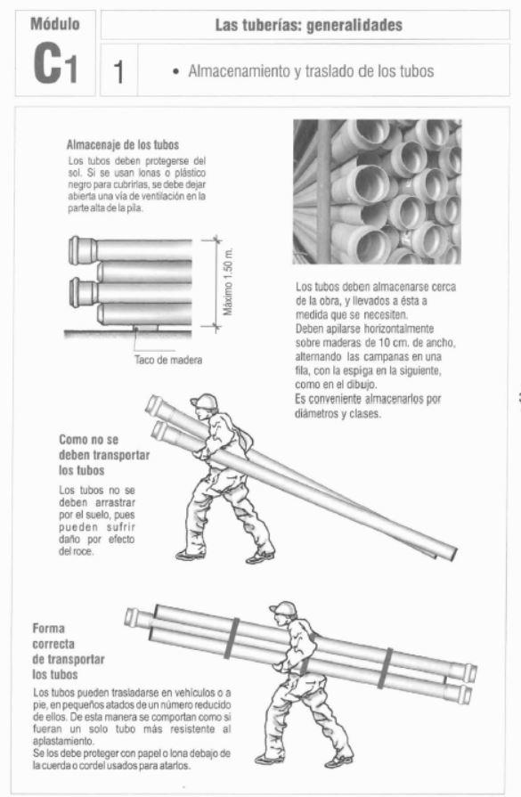 Instalación de redes de agua potable y desagüe. Manual pdf