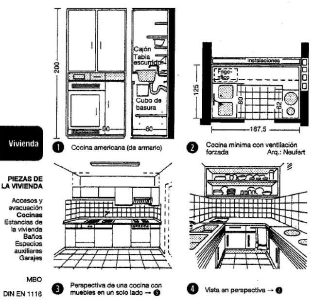 medidas de espacios arquitectónicos
