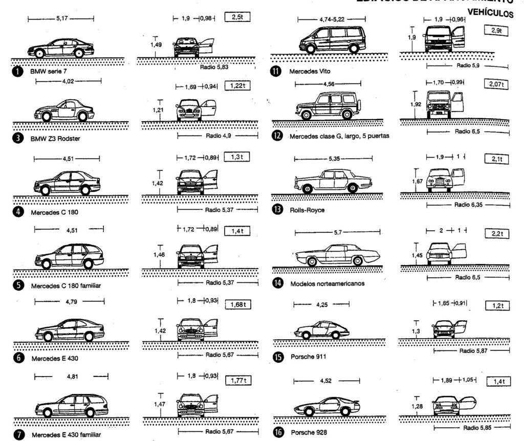 medidas de vehículos para estacionamiento