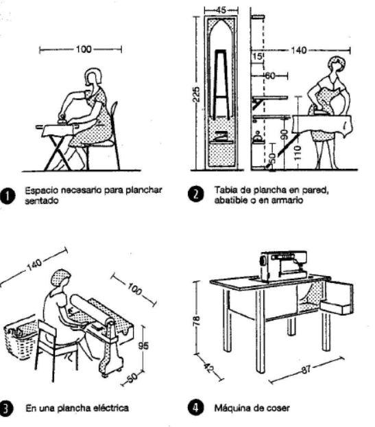 colocación de mobiliarios
